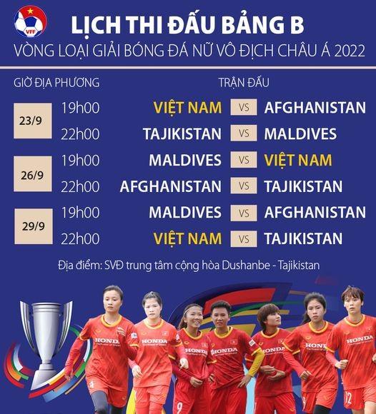 HLV Mai Đức Chung loại 9 cầu thủ, chốt danh sách tham dự vòng loại châu Á 2022 ảnh 1