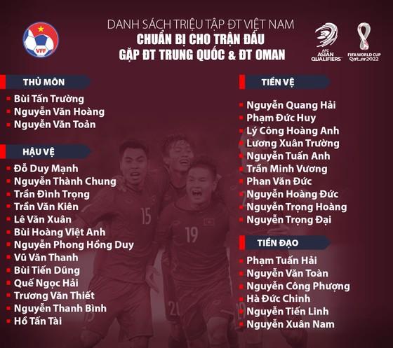 HLV Park Hang-seo gọi 32 cầu thủ chuẩn bị gặp Trung Quốc và Oman ảnh 2