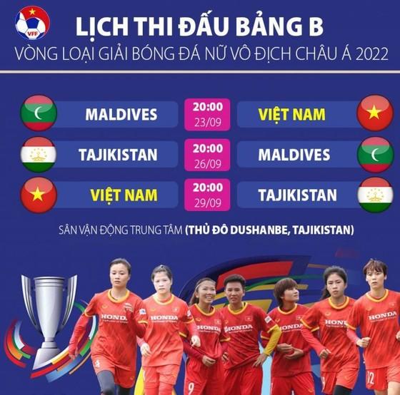 Đội tuyển Nữ Việt Nam đã có mặt tại Dushanbe (Tajikistan) ảnh 1