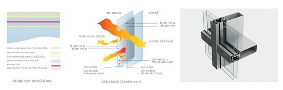 Đất Xanh Miền Trung chi mạnh tay phủ kính Low-E cho toàn bộ dự án One World Regency ảnh 1