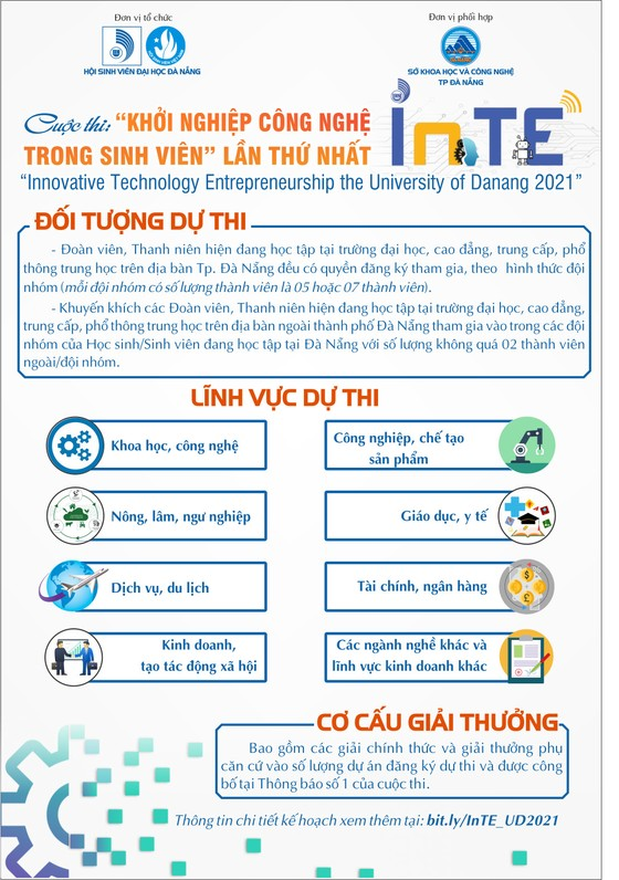 Đại học Đà Nẵng phát động cuộc thi Khởi nghiệp công nghệ trong sinh viên  ảnh 1