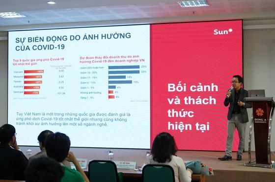 Đà Nẵng: Ký kết đào tạo và cung ứng nguồn nhân lực ngành IT và DS&AI ảnh 2