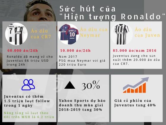 Ronaldo sẽ biến Juventus thành một thế lực lớn ảnh 4