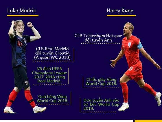 Tốp 10 cầu thủ xuất sắc nhất World Cup 2018: FIFA sẽ công bố vào tháng 9 ảnh 3