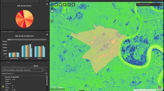 Ứng dụng 'Thông tin quy hoạch TPHCM': Thêm nhiều thông tin, dữ liệu về quy hoạch ảnh 2
