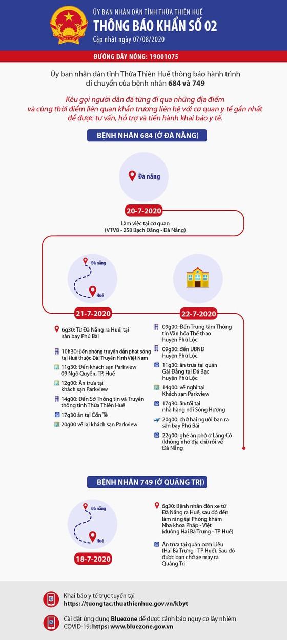 Ba ca mắc Covid-19 tại Quảng Trị và Đà Nẵng có lịch trình di chuyển dày đặc ảnh 2