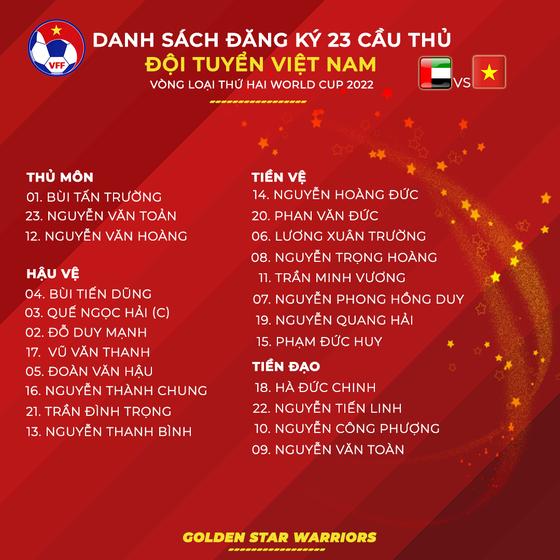 Tuấn Anh lỡ hẹn trận đấu cuối cùng của đội tuyển Việt Nam ảnh 2
