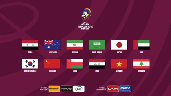 Vòng loại cuối cùng World Cup 2022 khu vực châu Á: Việt Nam vào nhóm hạt giống số 6 ảnh 1
