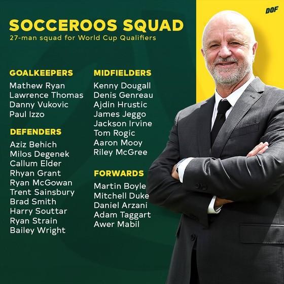 Australia chuẩn bị 26 cầu thủ ở nước ngoài đấu với tuyển Việt Nam ảnh 1