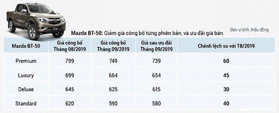 Mazda BT-50 có giá mới: Giảm đến 60 triệu đồng  ảnh 2