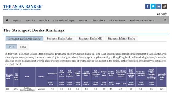 SCB vào tốp 10 Ngân hàng Việt có tên trong danh sách 500 ngân hàng mạnh nhất khu vực ảnh 3