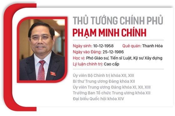 Hai Phó Thủ tướng và 12 Bộ trưởng vừa được Quốc hội phê chuẩn ảnh 5