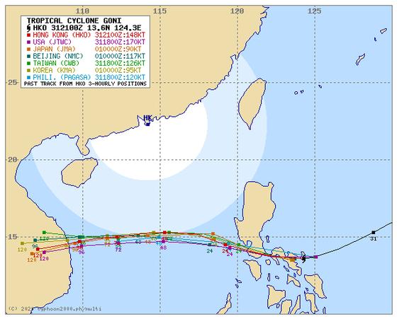Siêu bão Goni đổ bộ vào Philippines với sức gió hủy diệt ảnh 2