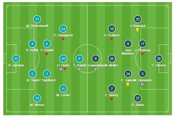 Hertha Berlin - Bayern Munich 2-2  ảnh 1