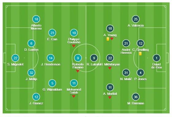 Liverpool, Manchester United ảnh 1