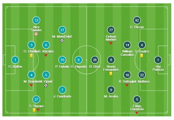 Juventus - Sporting ảnh 1
