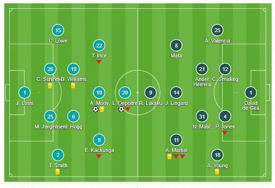 Huddersfield - Man United ảnh 1