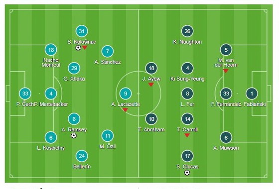 Arsenal thang Swansea ảnh 1