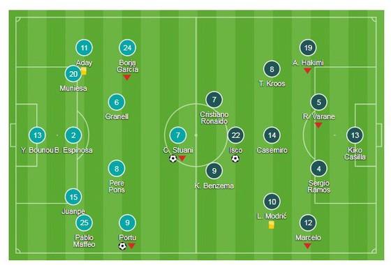 Girona - Real Madrid ảnh 1