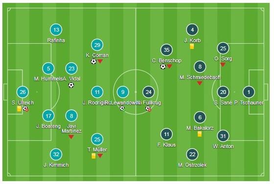 Bayern vững ngôi đầu ảnh 1