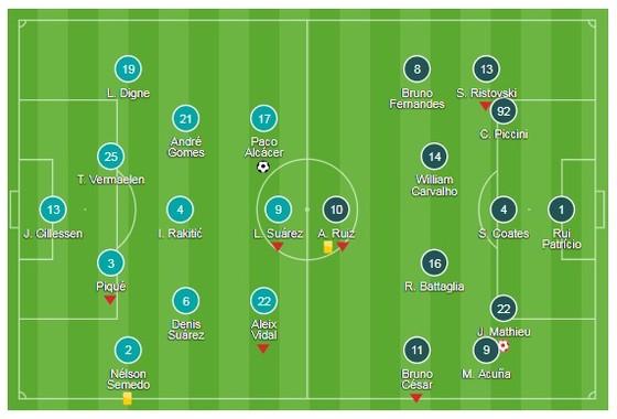 Messi dự bị nhưng Barca vẫn thắng ảnh 1