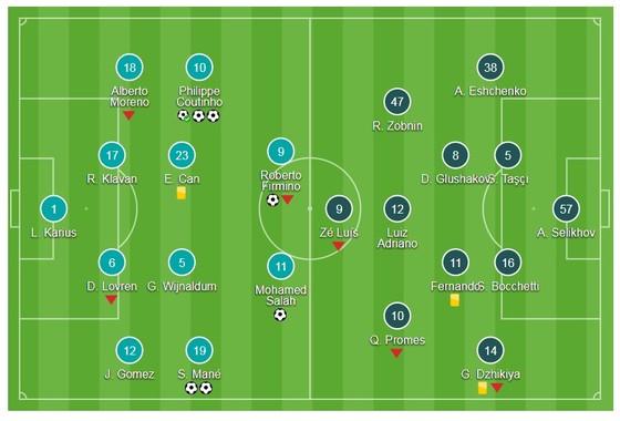 Coutinho thăng hoa, Liverpool nghiền nát đối thủ ảnh 1