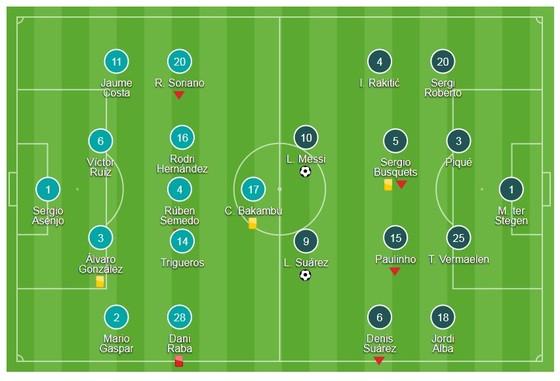 Messi, Suarez ghi bàn, Barca củng cố ngôi đầu ảnh 1