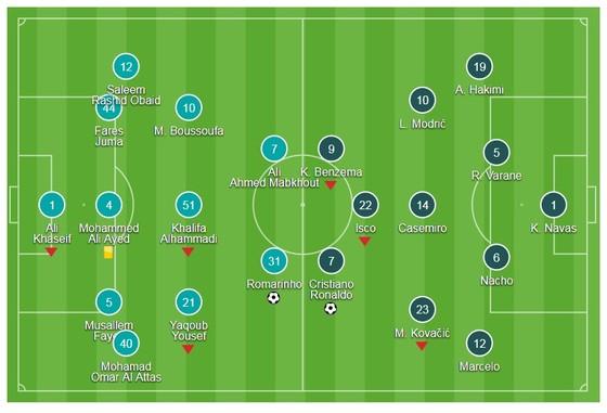 Ronaldo lập kỷ lục, đưa Real vào chung kết ảnh 1