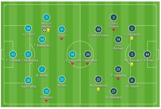 Alonso vẽ đường cong, Chelsea giành 3 điểm ảnh 1