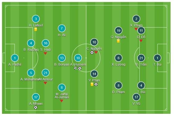 U23 Việt Nam - U23 Iraq 3-3 (luân lưu 5-3): Viết tiếp chuyện cổ tích ảnh 2