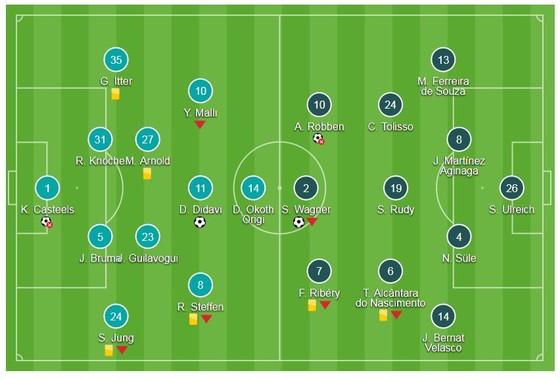 """Robben hỏng phạt đền, """"Hùm xám"""" thắng phút bù giờ ảnh 1"""