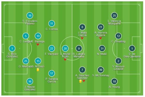 Sevilla - Man United 0-0: Chủ nhà áp đảo, Sanchez, Pogba, Lukaku rời rạc ảnh 1