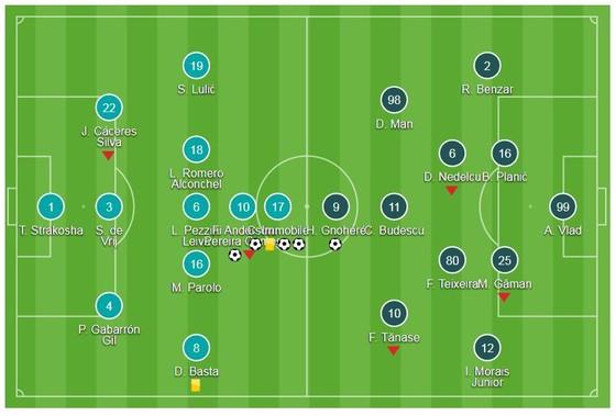 Immobile lập hatttrick, Lazio lật ngược tình thế ảnh 1