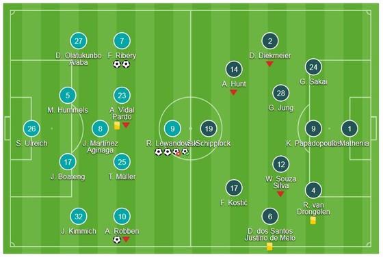 Lewandowski cán mốc 100 bàn, Bayern chạm tay Cúp ảnh 1