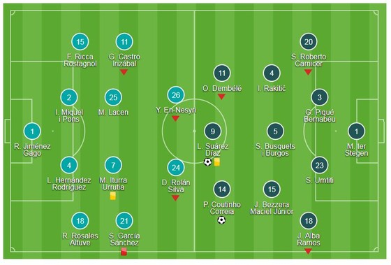 Suarez và Coutinho giúp Barca bỏ túi 3 điểm ảnh 1