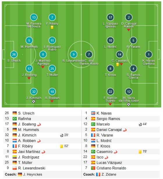 Marcelo gỡ hòa, Asensio ấn định chiến thắng ảnh 1
