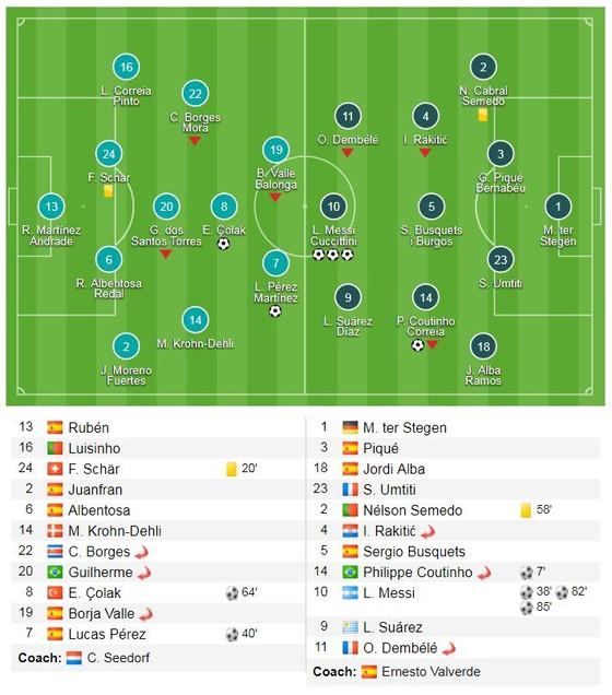 Messi lập hattrick, Barca vô địch sớm 4 vòng ảnh 1