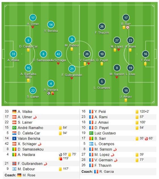 Rolando tỏa sáng, Marseille giành vé vào chung kết ảnh 1