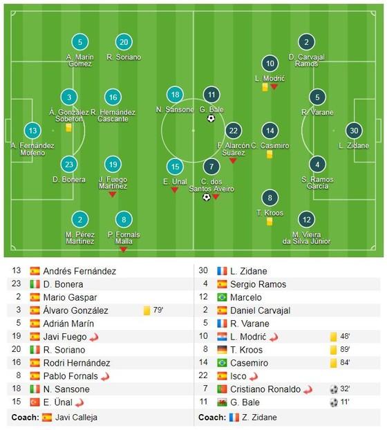 Bale và Ronaldo lập công ảnh 1
