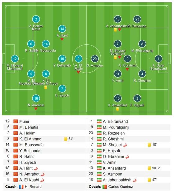 Marocco - Iran 0-1: Aziz Bouhaddouz phản lưới nhà ảnh 1