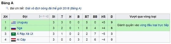 Bảng A, Uruguay - Nga 3-0: Suarez - Cavani nổ súng, Uruguay nhất bảng ảnh 1
