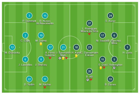 Newcastle - Tottenham 1-2: Vertonghen mở màn, Dele Alli giành 3 điểm cho HLV Pochettino ảnh 1