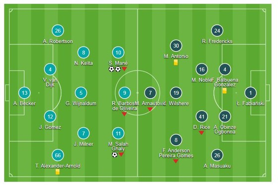 Liverpool - West Ham 4-0: Salah khai màn, Sadio Mane, Sturridge hưởng ứng ảnh 1