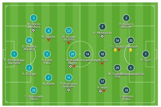 Chelsea - Arsenal 3-2: Pedro, Morata, Alonso nổ súng, HLV Unai Emery lại thua ảnh 1