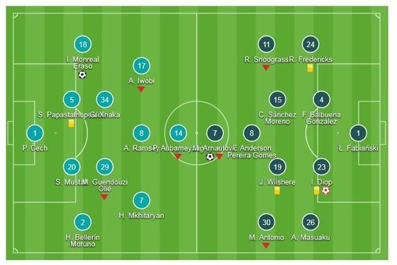 Arsenal - West Ham 3-1: Monreal, Welbeck giúp HLV Emery có trận thắng đầu tay ảnh 1