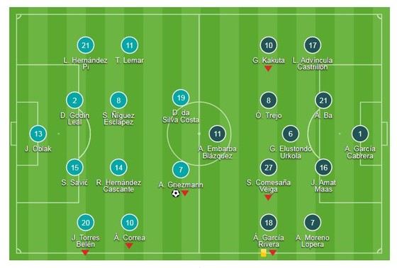 Atletico Madrid - Rayo Vallecano 1-0: Griezmann kịp cứu nguy ảnh 1