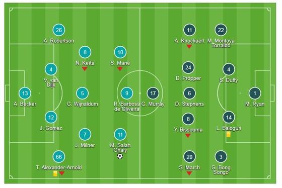Liverpool - Brighton & Hove Albion 1-0: Salah ghi bàn, Klopp tạm dẫn đầu bảng ảnh 1