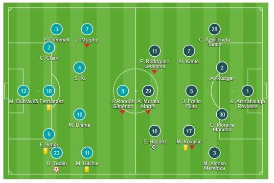 Newcastle United - Chelsea 1-2: The Blues thắng nhọc, tạm thời đứng nhì bảng ảnh 1