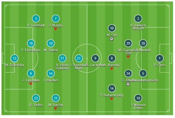 Newcastle - Arsenal 1-2: Xhaka, Ozil lập công ảnh 1