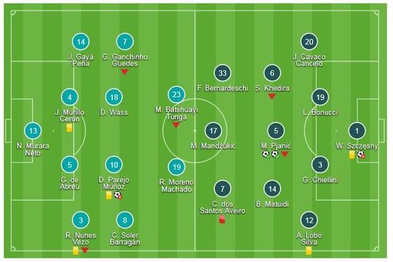 Valencia - Juventus 0-2: Ronaldo tức tưởi rời sân, Juve thắng nhờ penalty ảnh 1